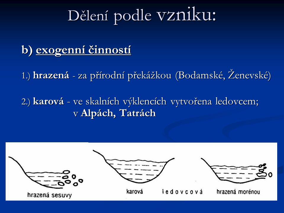 Dělení podle vzniku: b) exogenní činností