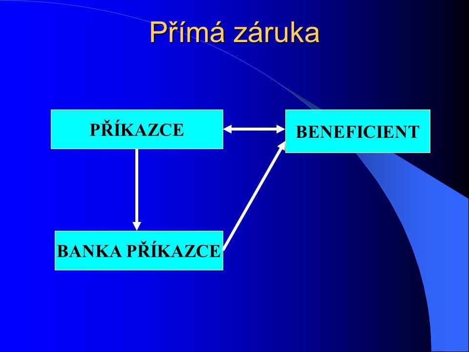 Přímá záruka PŘÍKAZCE BENEFICIENT BANKA PŘÍKAZCE