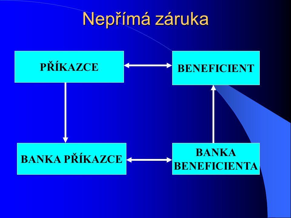 Nepřímá záruka PŘÍKAZCE BENEFICIENT BANKA PŘÍKAZCE BANKA BENEFICIENTA