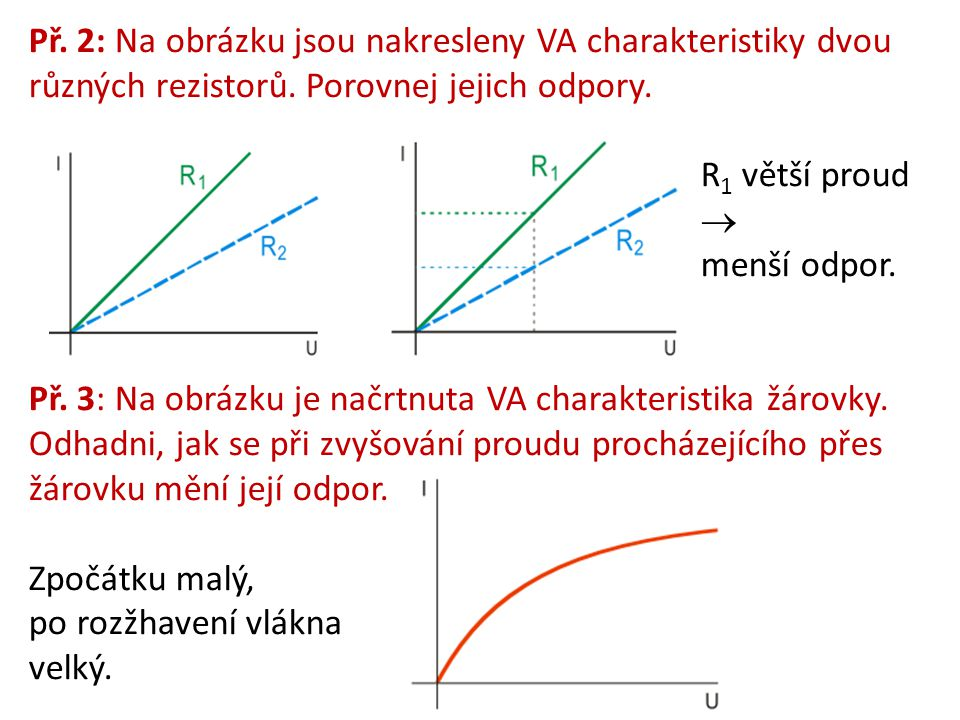 Př. 2: Na obrázku jsou nakresleny VA charakteristiky dvou různých rezistorů. Porovnej jejich odpory.