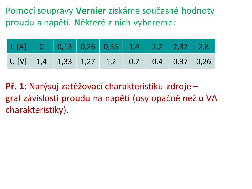 Pomocí soupravy Vernier získáme současné hodnoty proudu a napětí