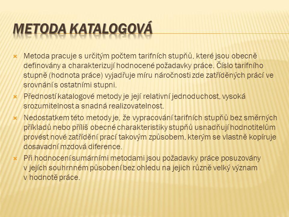 Metoda katalogová