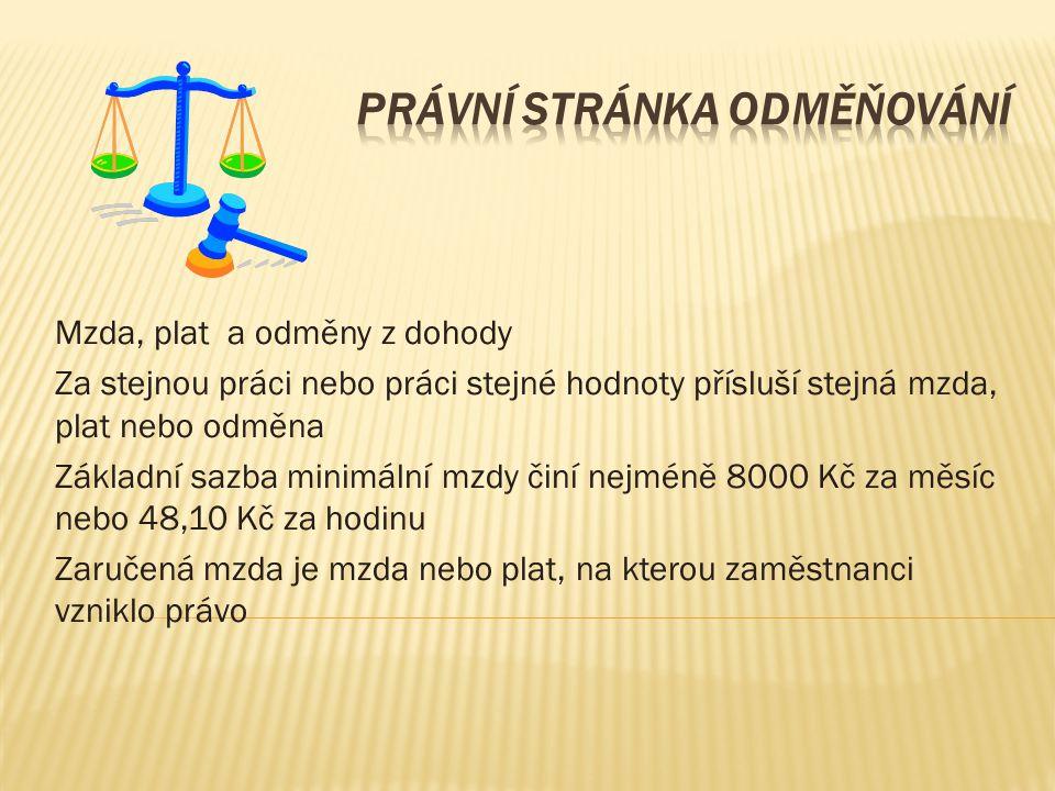 Právní stránka odměňování