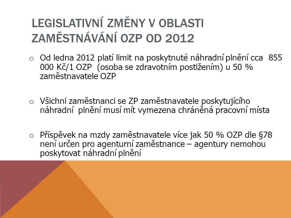 Legislativní změny v oblasti zaměstnávání OZP od 2012