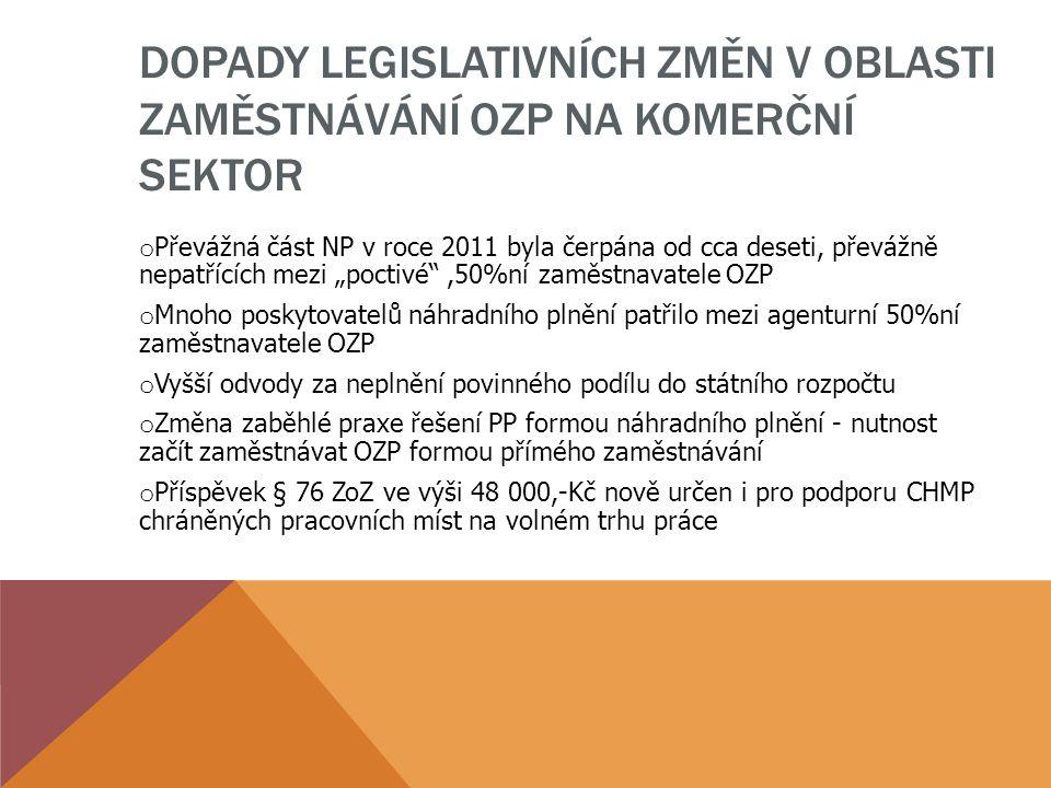Dopady legislativních změn v oblasti zaměstnávání OZP na komerční sektor