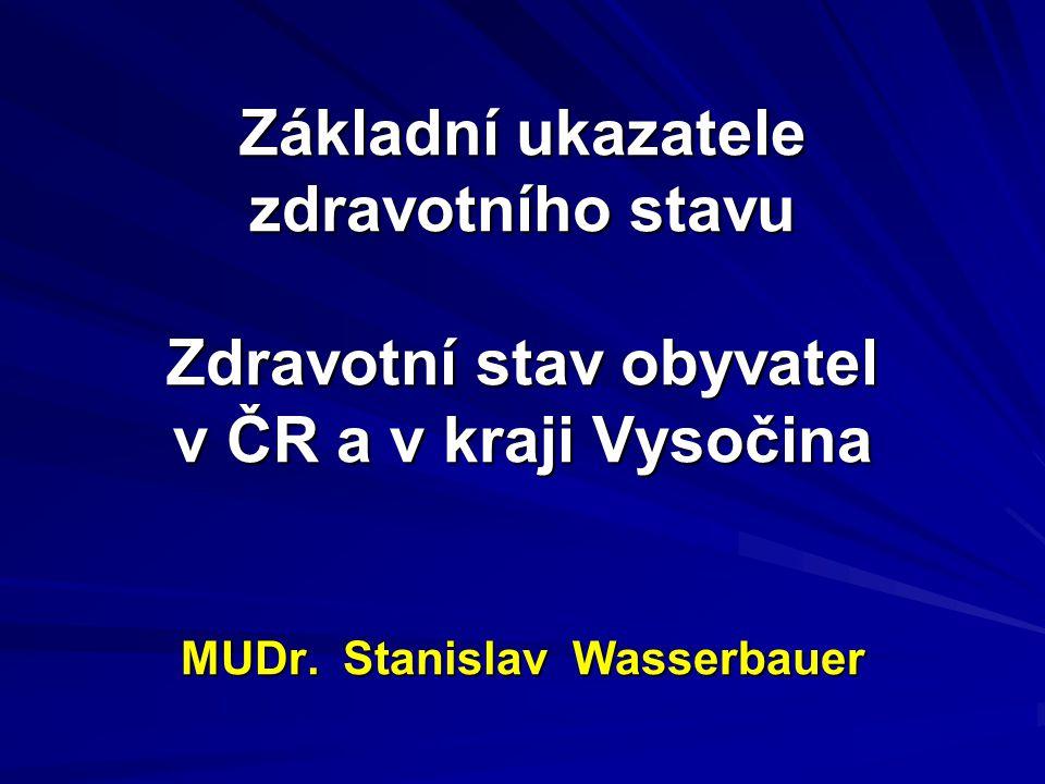 Základní ukazatele zdravotního stavu Zdravotní stav obyvatel v ČR a v kraji Vysočina MUDr.