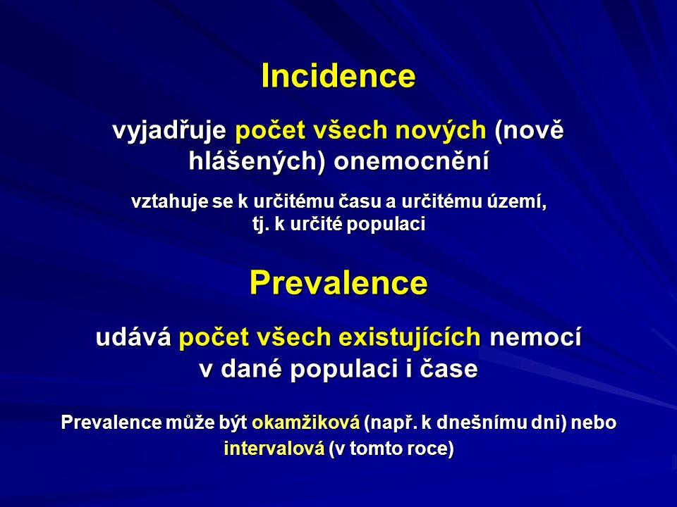 Incidence vyjadřuje počet všech nových (nově hlášených) onemocnění vztahuje se k určitému času a určitému území, tj.