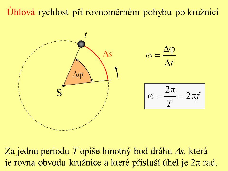 S Úhlová rychlost při rovnoměrném pohybu po kružnici