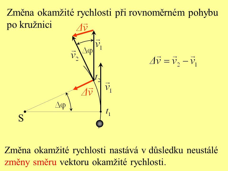 S Změna okamžité rychlosti při rovnoměrném pohybu po kružnici