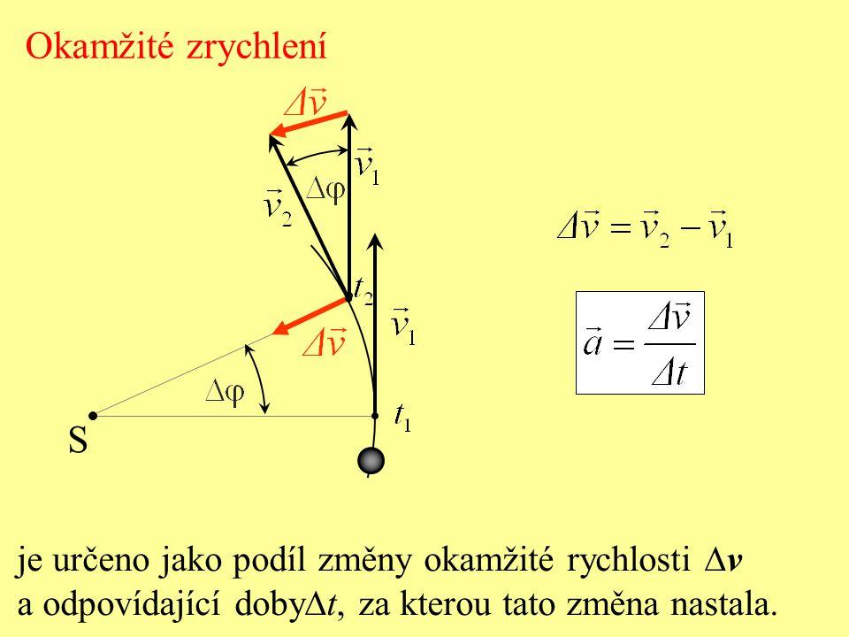 Okamžité zrychlení S je určeno jako podíl změny okamžité rychlosti Dv