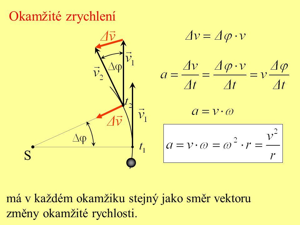 Okamžité zrychlení S má v každém okamžiku stejný jako směr vektoru