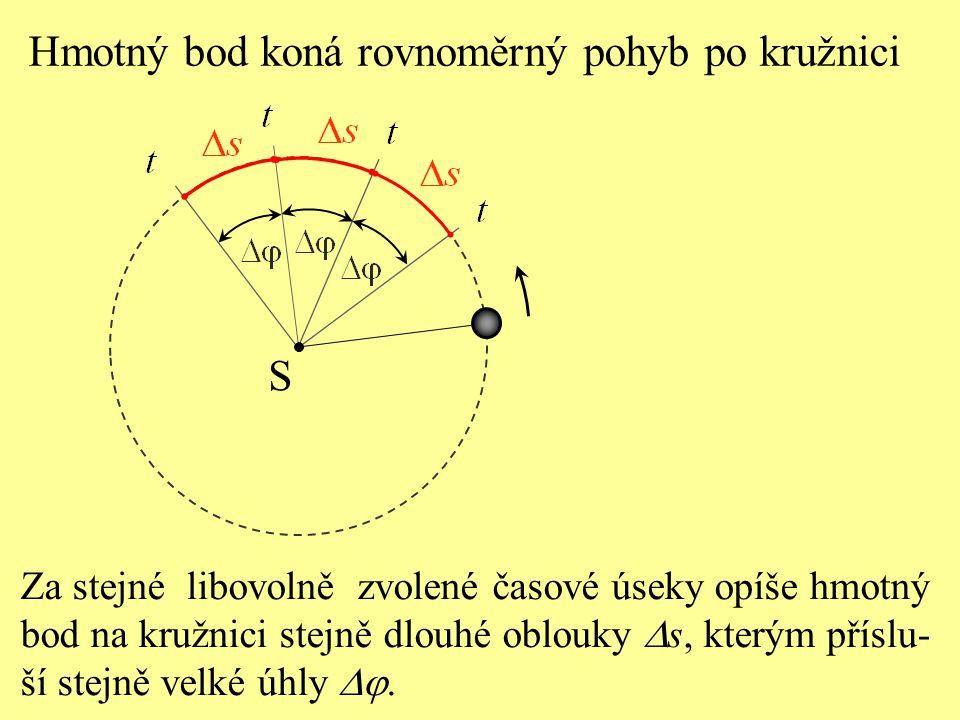 Hmotný bod koná rovnoměrný pohyb po kružnici