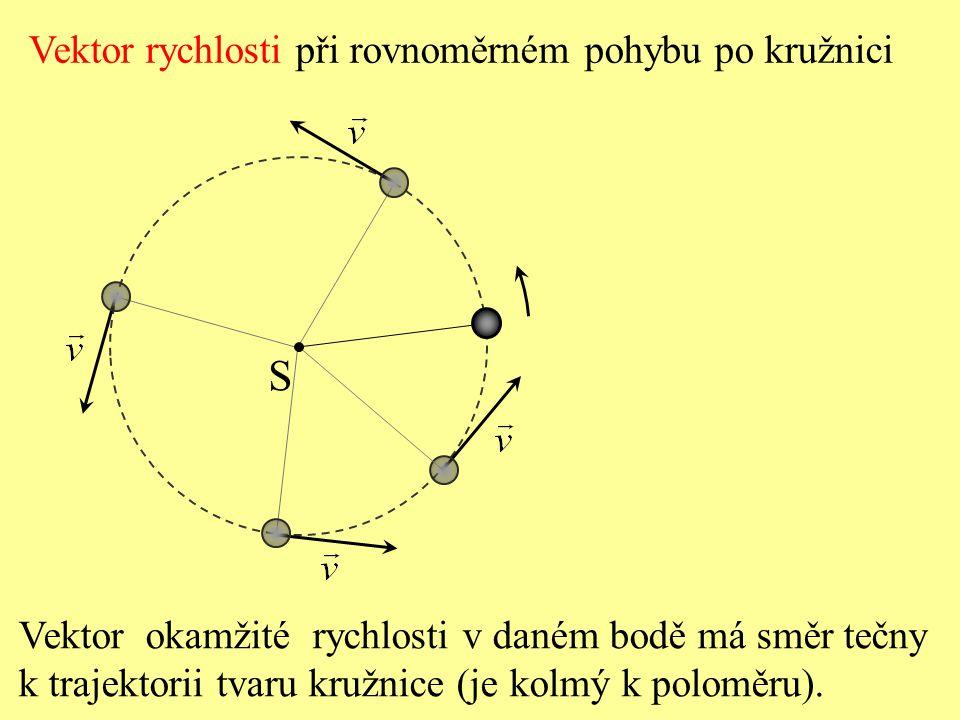 S Vektor rychlosti při rovnoměrném pohybu po kružnici