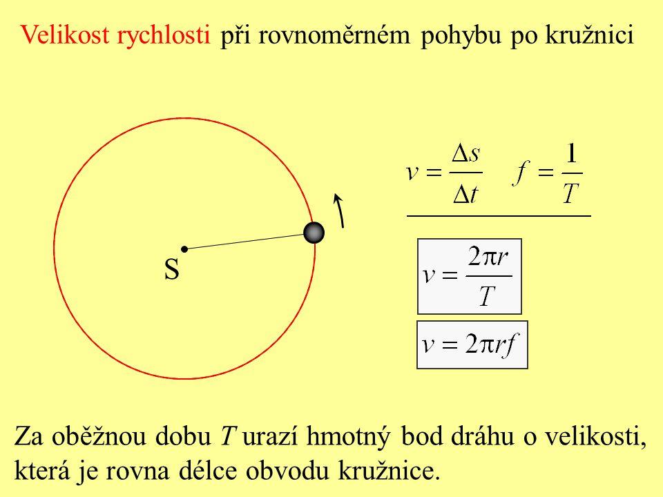 S Za oběžnou dobu T urazí hmotný bod dráhu o velikosti,
