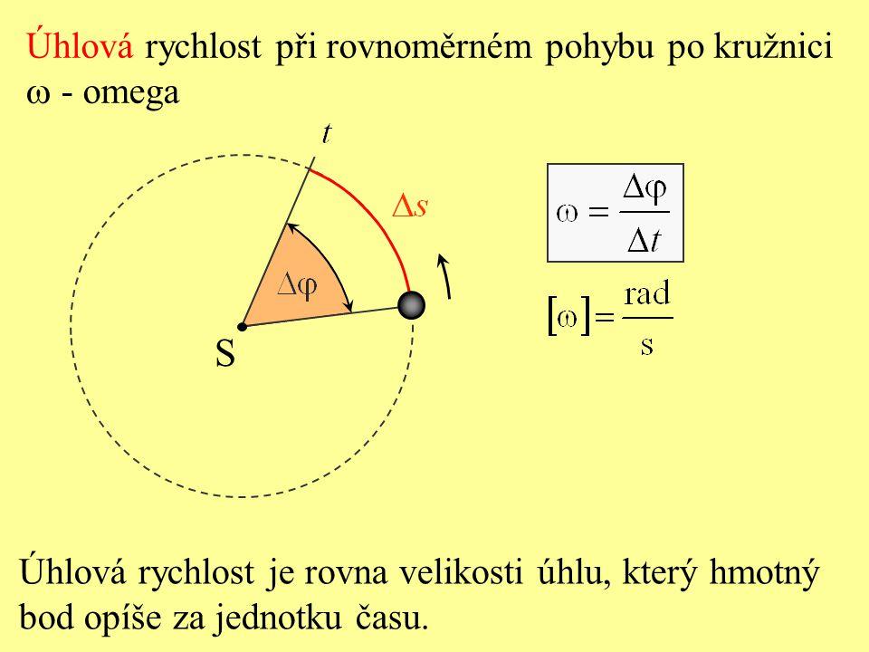 S Úhlová rychlost při rovnoměrném pohybu po kružnici w - omega