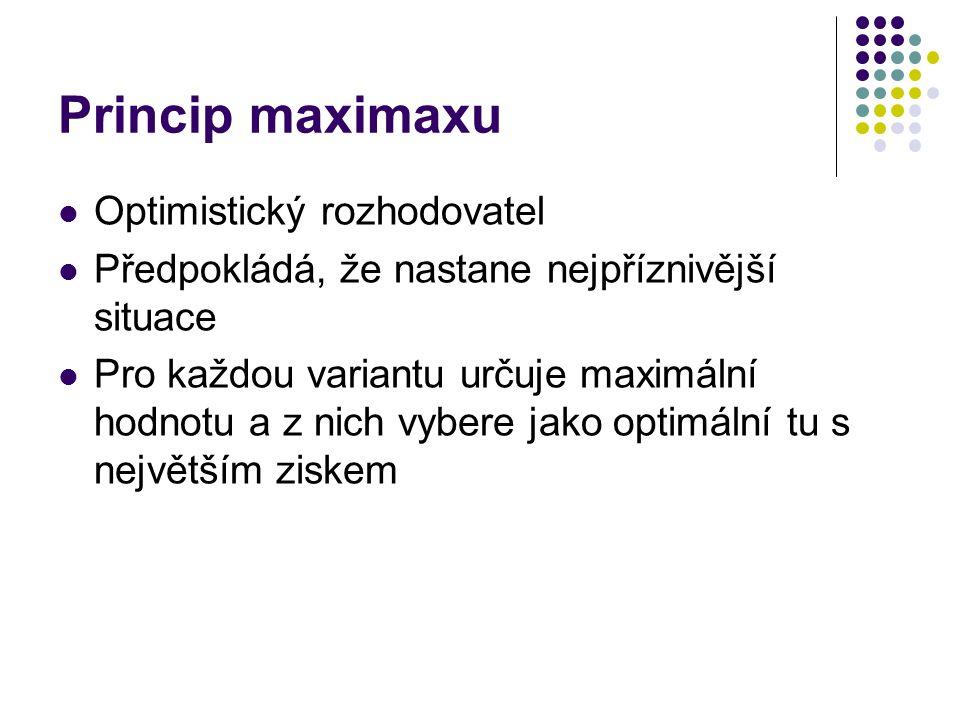 Princip maximaxu Optimistický rozhodovatel