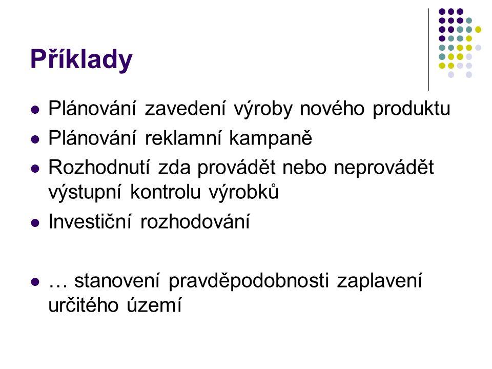 Příklady Plánování zavedení výroby nového produktu