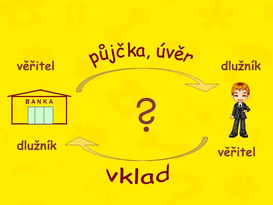 půjčka, úvěr věřitel dlužník B A N K A dlužník věřitel vklad