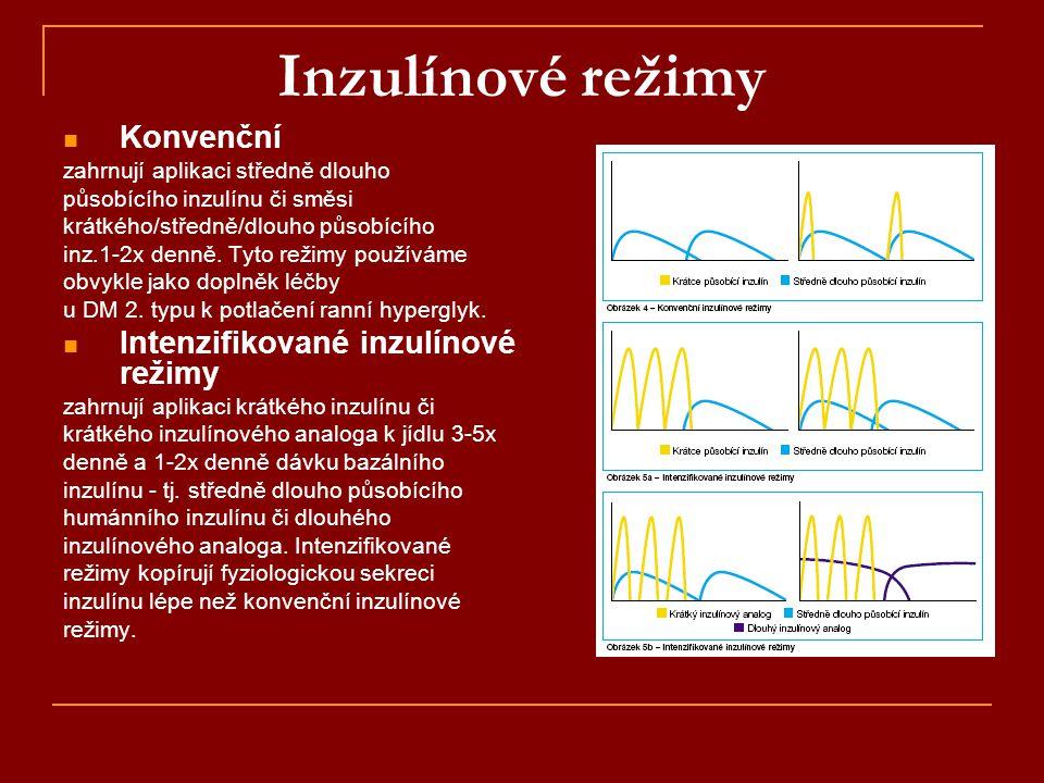 Inzulínové režimy Konvenční Intenzifikované inzulínové režimy