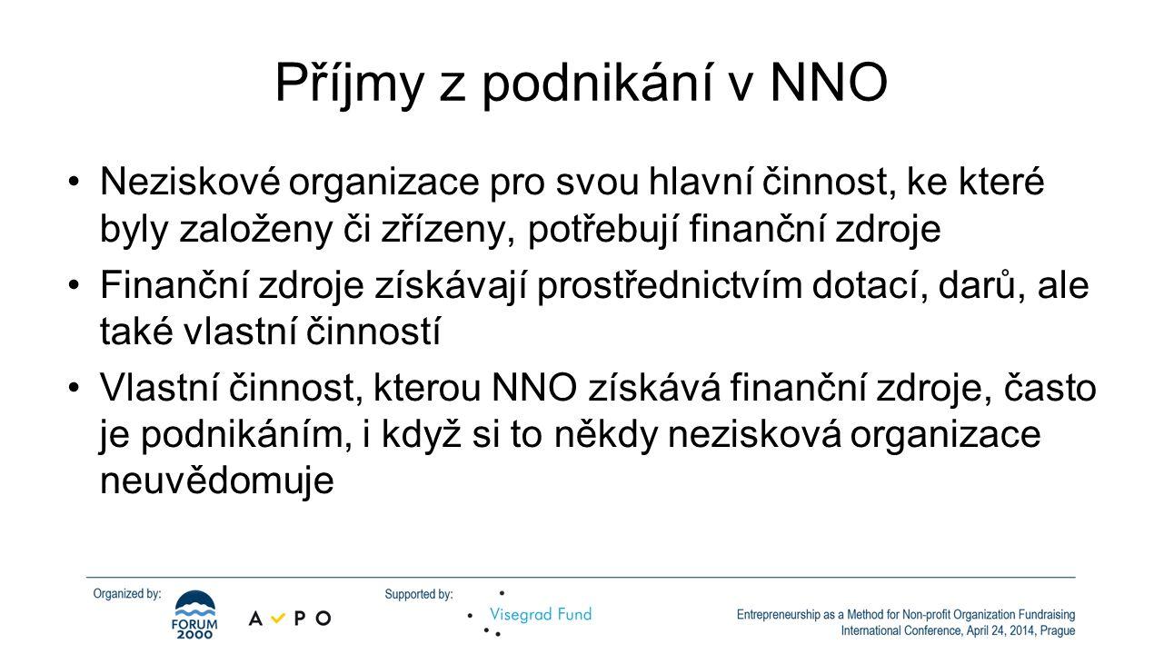 Příjmy z podnikání v NNO