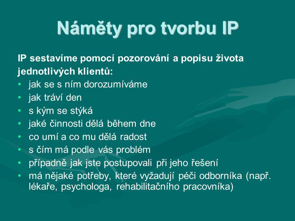 Náměty pro tvorbu IP IP sestavíme pomocí pozorování a popisu života
