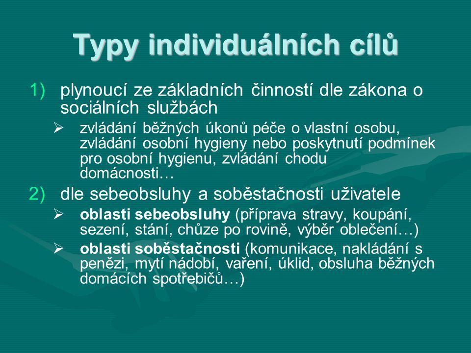 Typy individuálních cílů