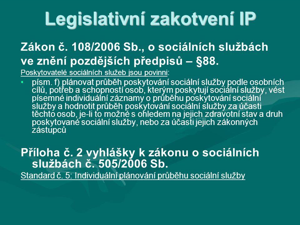 Legislativní zakotvení IP