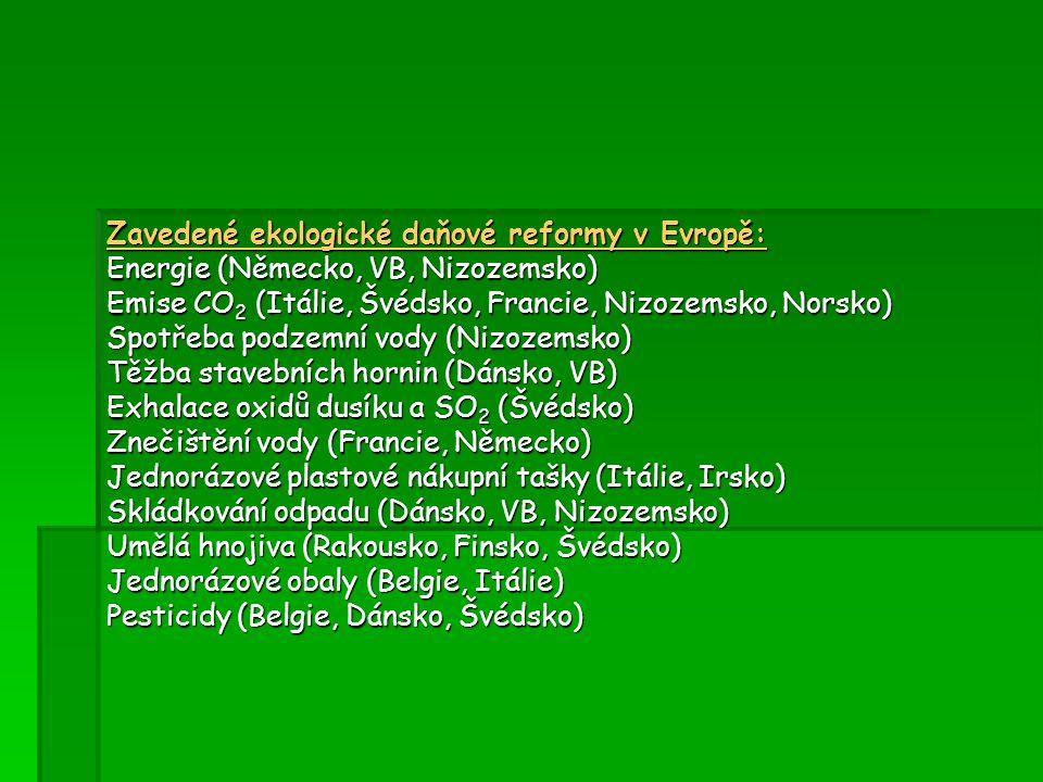 Zavedené ekologické daňové reformy v Evropě: