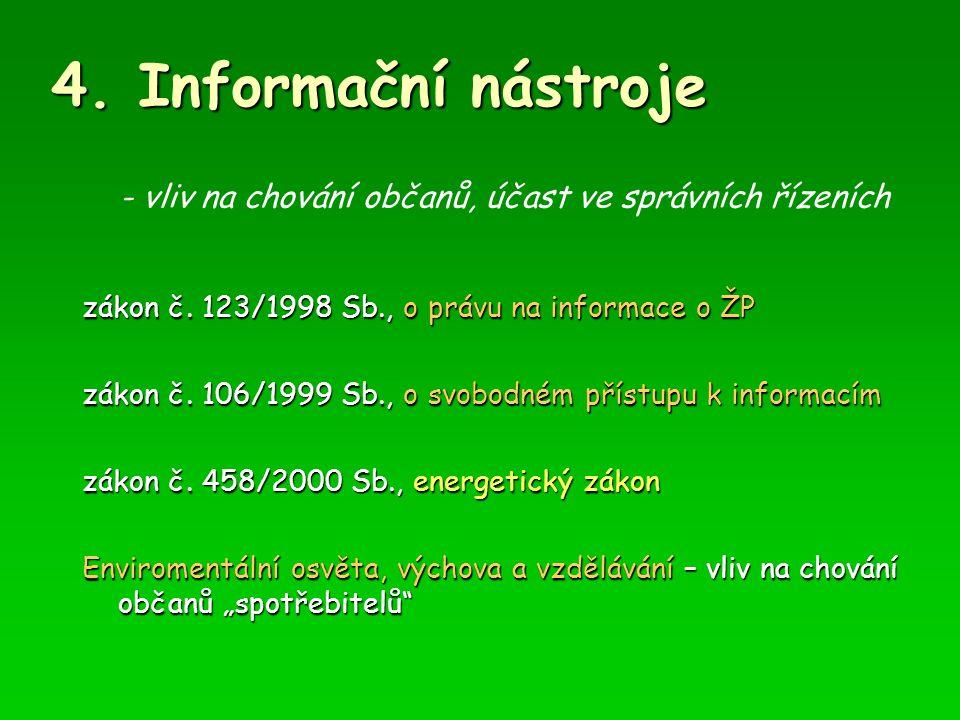 4. Informační nástroje - vliv na chování občanů, účast ve správních řízeních. zákon č. 123/1998 Sb., o právu na informace o ŽP.