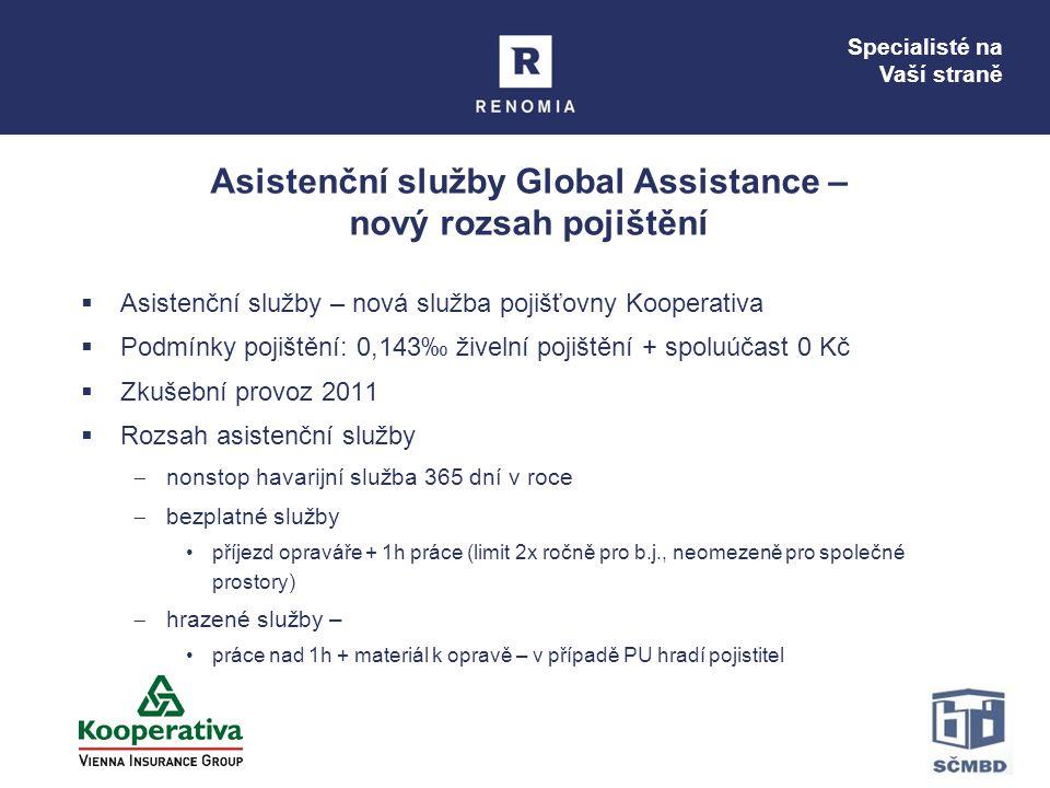 Asistenční služby Global Assistance – nový rozsah pojištění