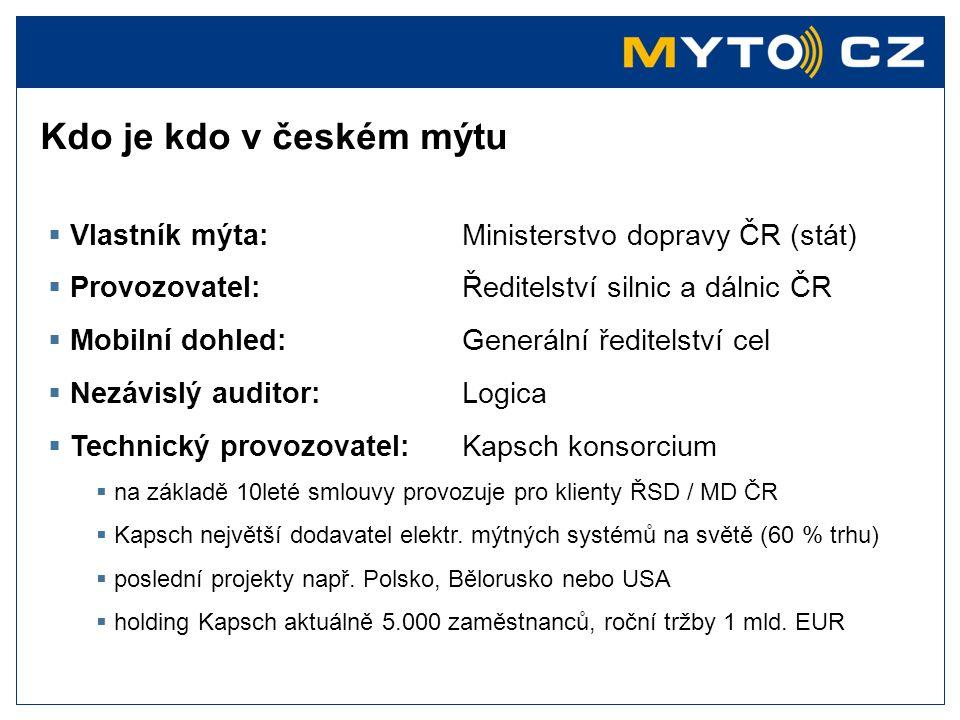 Kdo je kdo v českém mýtu Vlastník mýta: Ministerstvo dopravy ČR (stát)