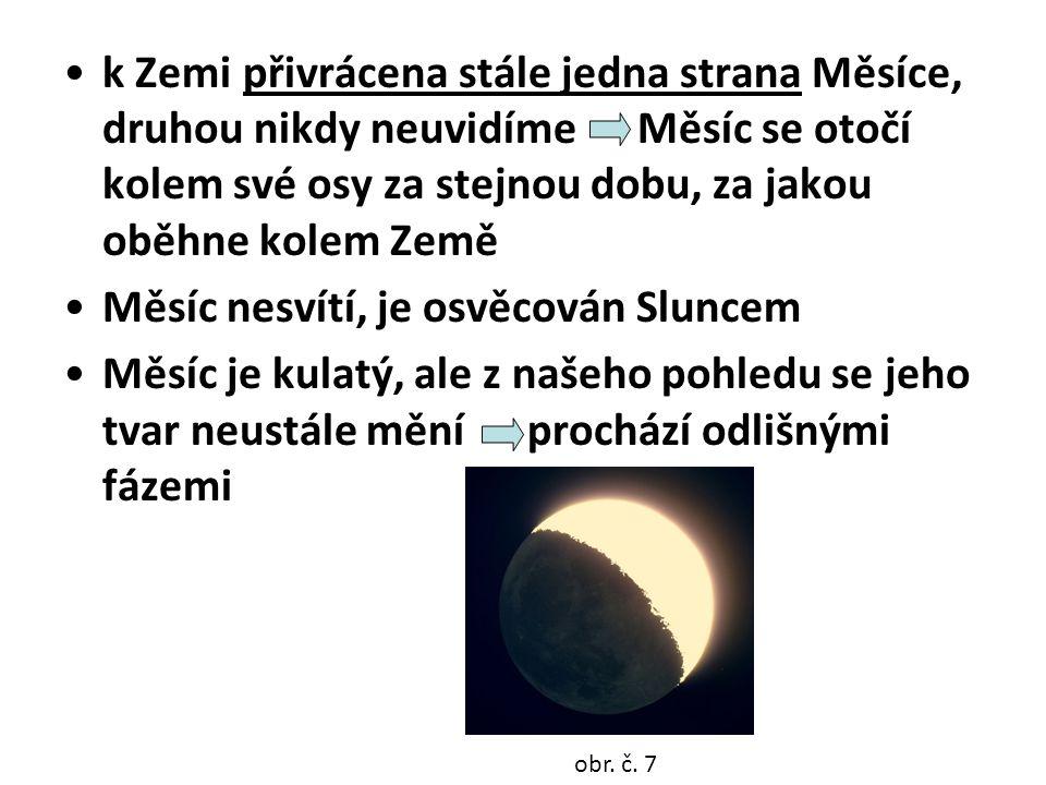 Měsíc nesvítí, je osvěcován Sluncem