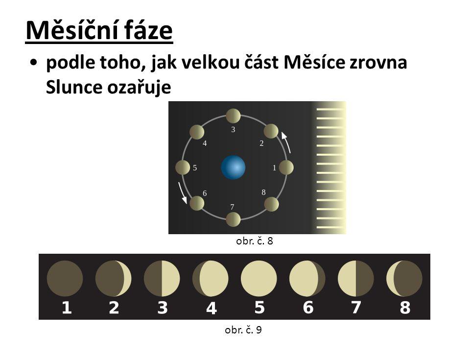 Měsíční fáze podle toho, jak velkou část Měsíce zrovna Slunce ozařuje