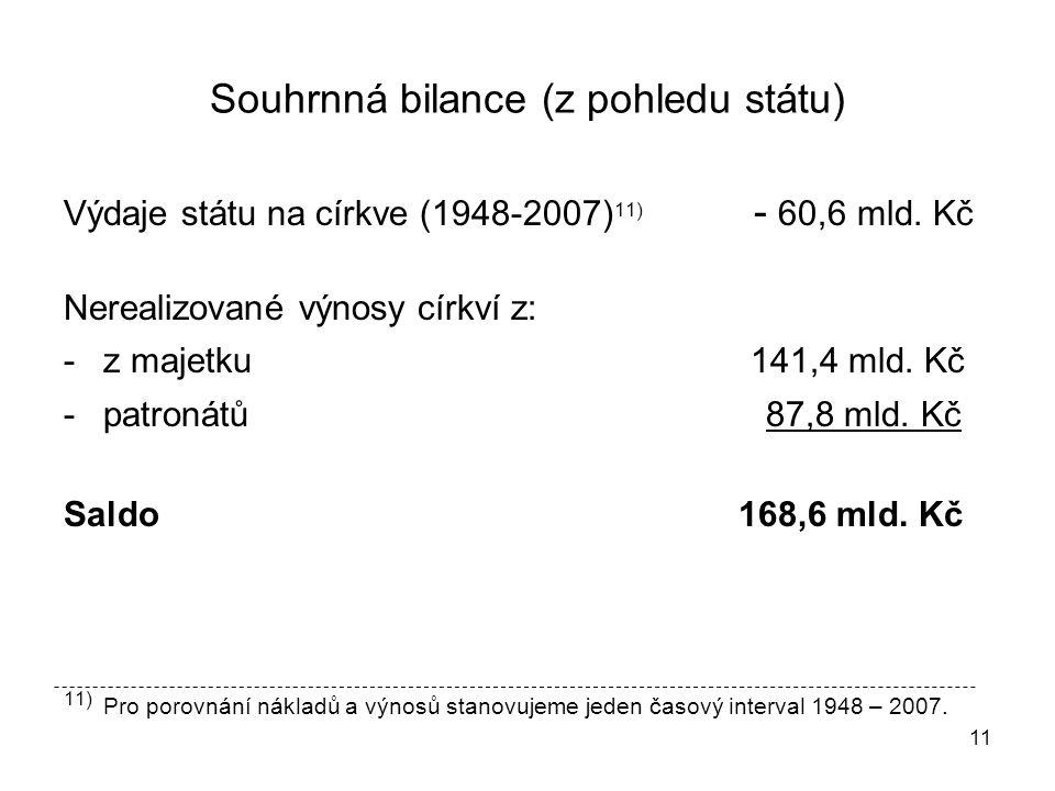 Souhrnná bilance (z pohledu státu)