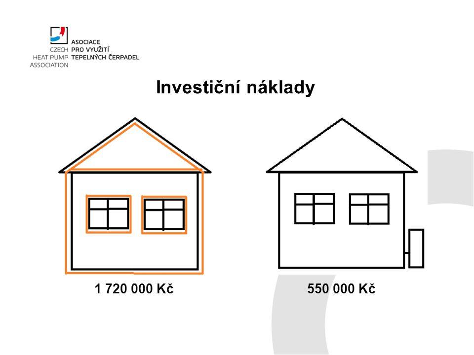 Investiční náklady 1 720 000 Kč 550 000 Kč