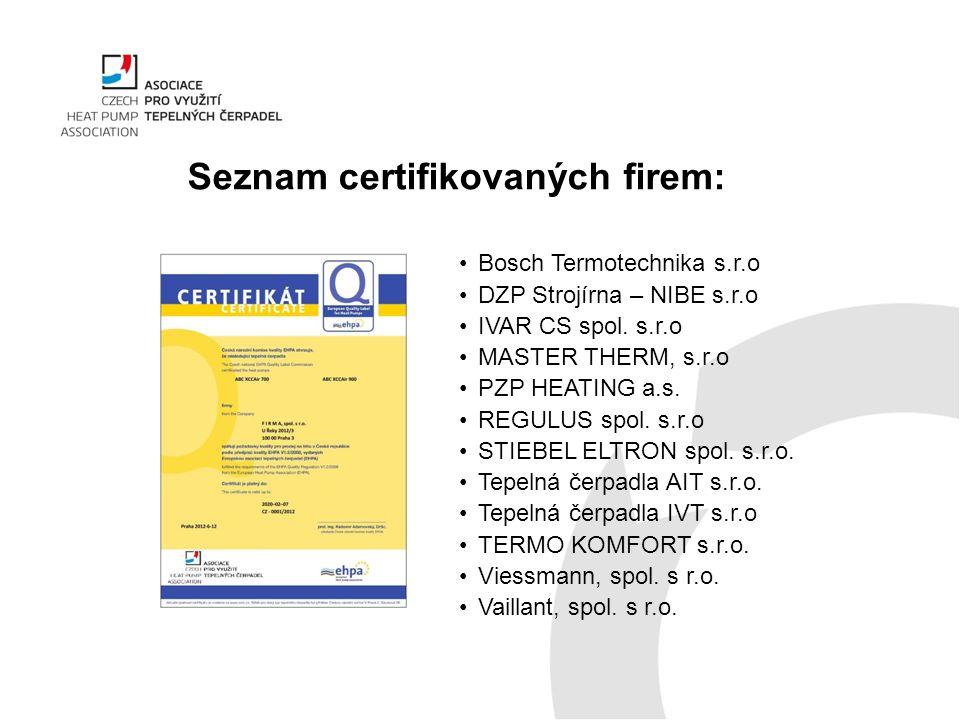 Seznam certifikovaných firem: