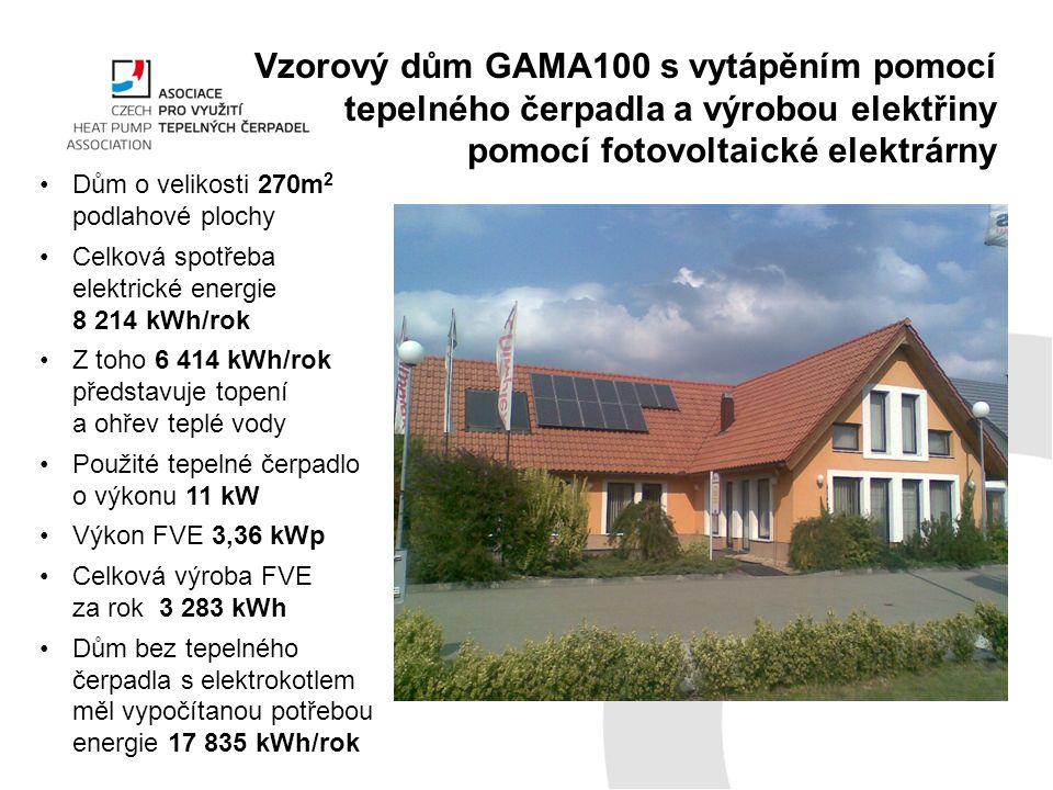 Vzorový dům GAMA100 s vytápěním pomocí tepelného čerpadla a výrobou elektřiny pomocí fotovoltaické elektrárny