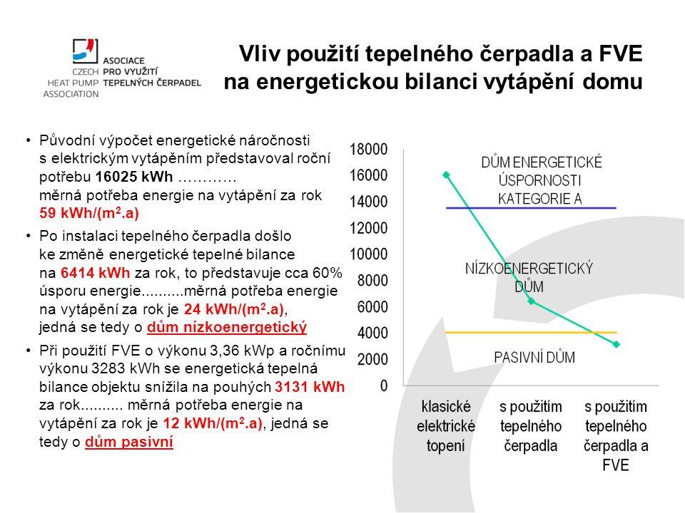 Vliv použití tepelného čerpadla a FVE na energetickou bilanci vytápění domu