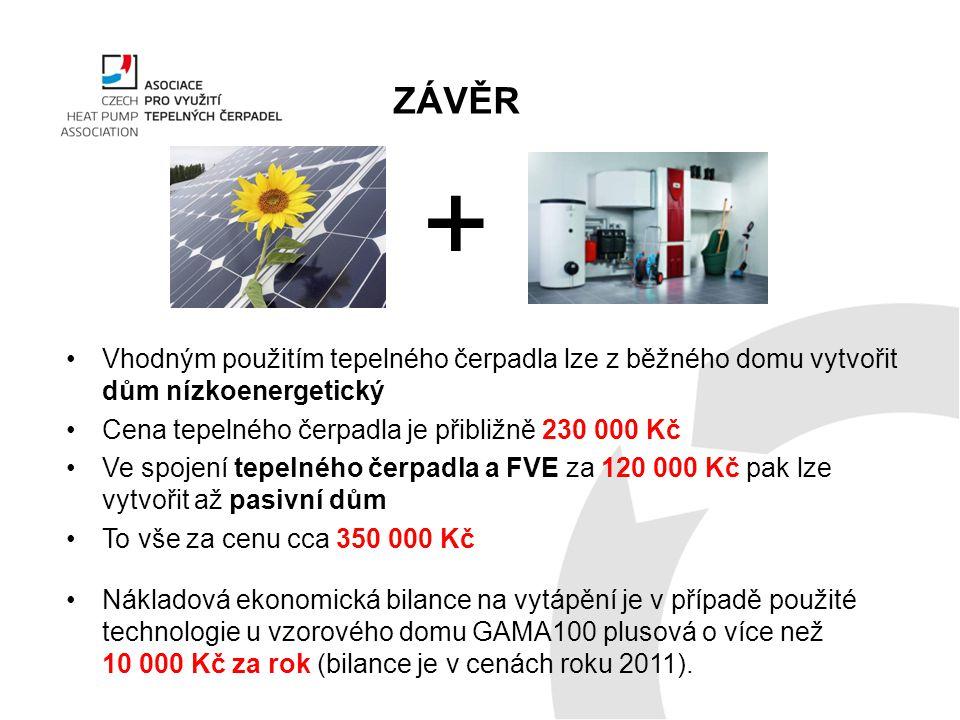 ZÁVĚR + Vhodným použitím tepelného čerpadla lze z běžného domu vytvořit dům nízkoenergetický. Cena tepelného čerpadla je přibližně 230 000 Kč.