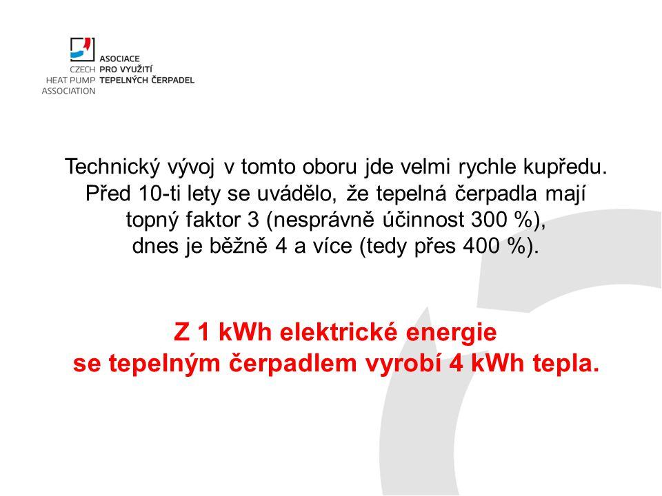 Z 1 kWh elektrické energie se tepelným čerpadlem vyrobí 4 kWh tepla.