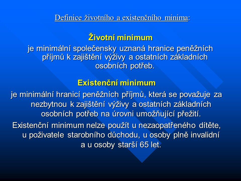 Definice životního a existenčního minima: