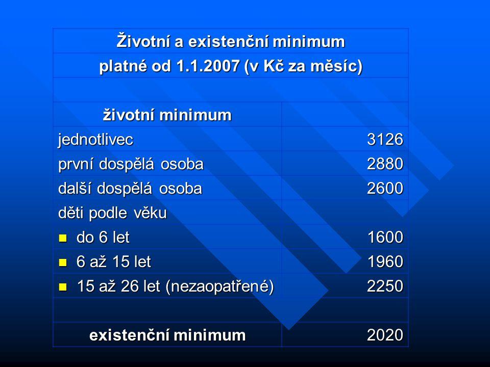 Životní a existenční minimum platné od 1.1.2007 (v Kč za měsíc)