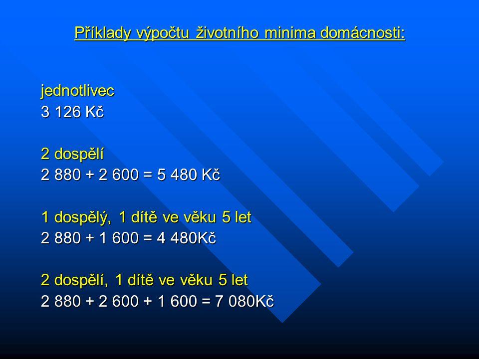 Příklady výpočtu životního minima domácnosti: