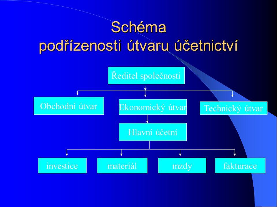 Schéma podřízenosti útvaru účetnictví