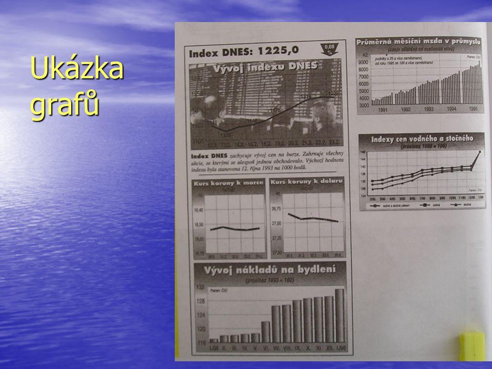Ukázka grafů