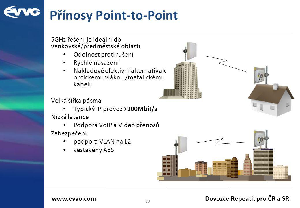 Přínosy Point-to-Point