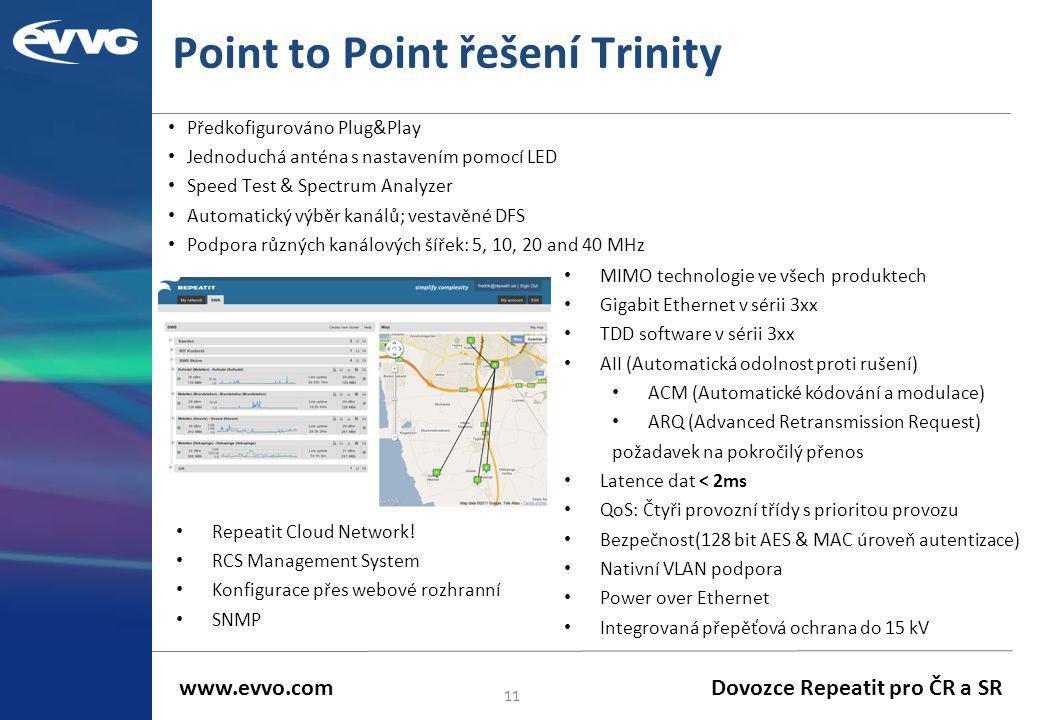 Point to Point řešení Trinity