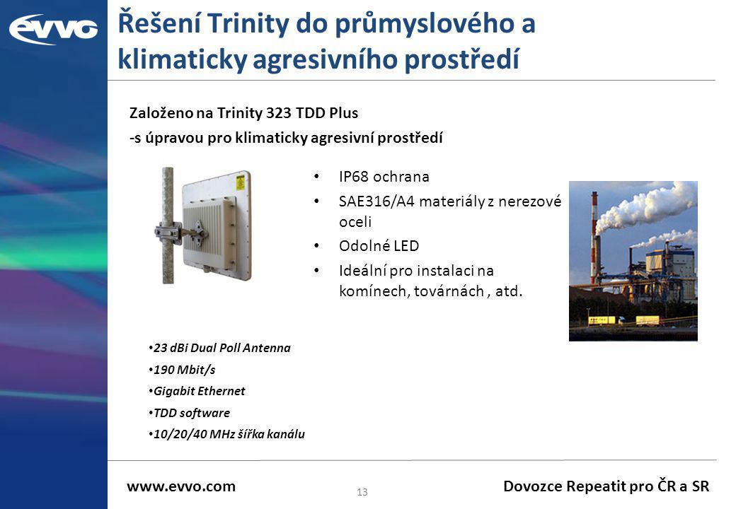 Řešení Trinity do průmyslového a klimaticky agresivního prostředí
