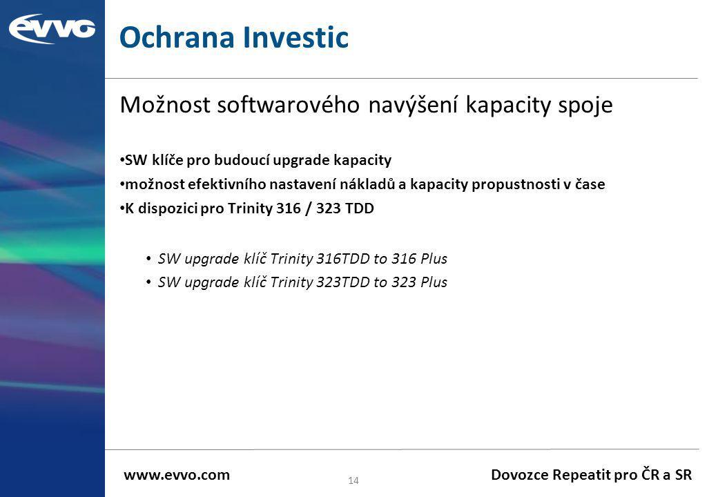 Ochrana Investic Možnost softwarového navýšení kapacity spoje