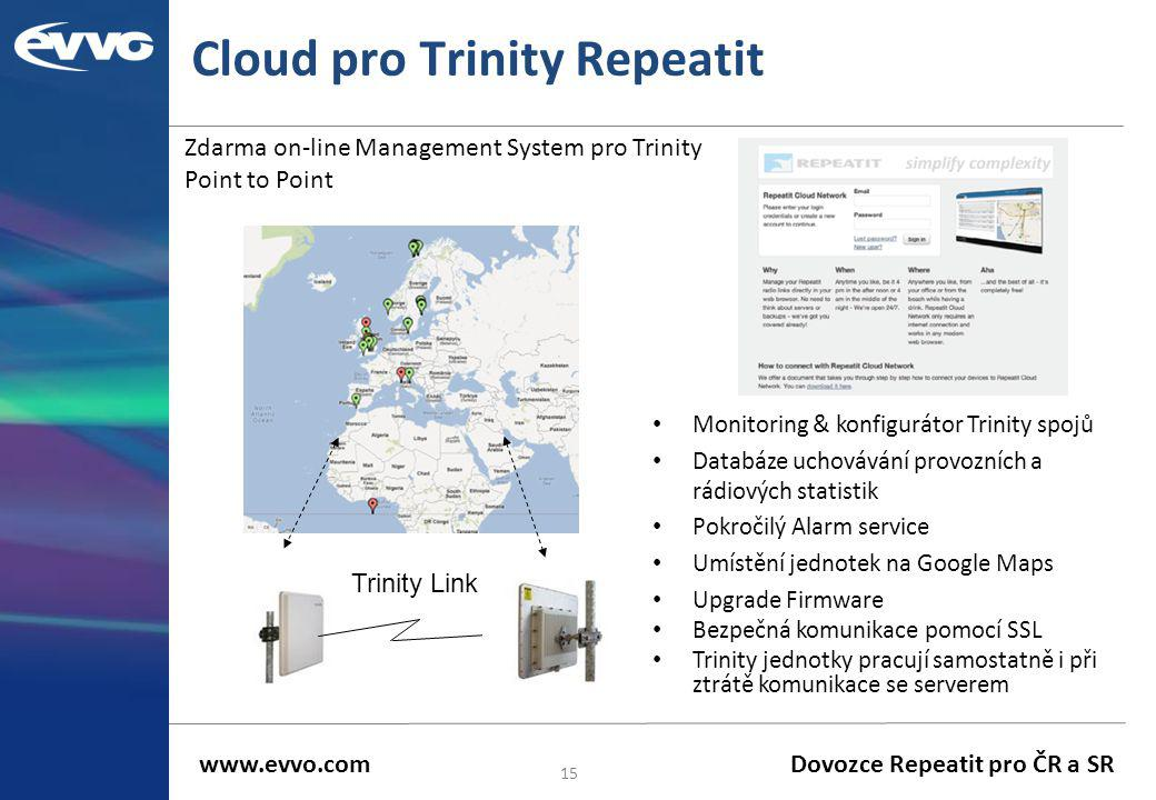Cloud pro Trinity Repeatit
